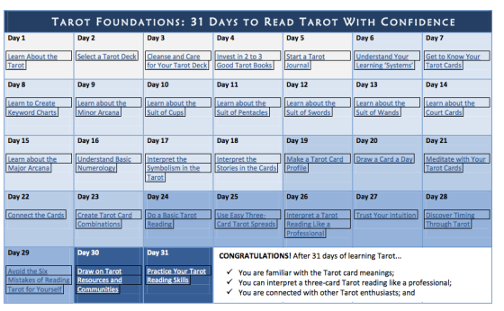 Here is the calendar you will follow in, Tarot Foundations! Lots of exciting stuff to learn, easily laid out for you.